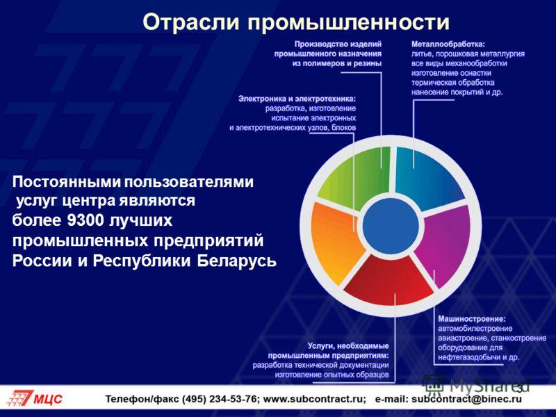 3 Отрасли промышленности Постоянными пользователями услуг центра являются более 9300 лучших промышленных предприятий России и Республики Беларусь