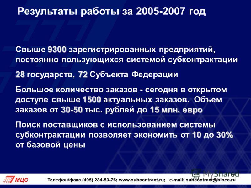 4 Результаты работы за 2005-2007 год 9300 Свыше 9300 зарегистрированных предприятий, постоянно пользующихся системой субконтрактации 2872 28 государств, 72 Субъекта Федерации 1500 30-5015 млн. евро Большое количество заказов - сегодня в открытом дост