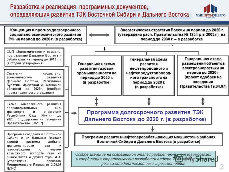 2 Концепция и прогноз долгосрочного социально-экономического развития РФ на период до 2020 г. (в разработке) Энергетическая стратегия России на период до 2020 г. (утверждена расп. Правительства 1234-р в 2003 г.), на период до 2030 г. – в разработке Г