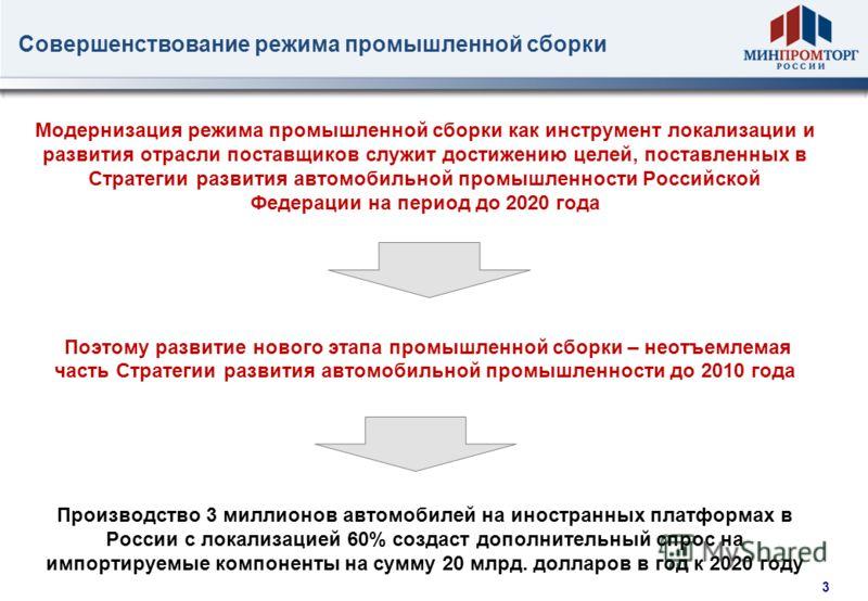 2 Совершенствование режима промышленной сборки Практика реализации соглашений о промсборке выявила следующие особенности: Порог для входа в механизм «промышленной сборки» с созданием производственных мощностей в размере не менее 25 000 в год стал сти