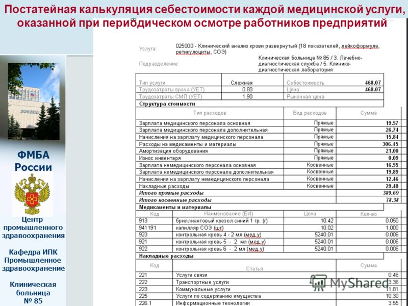 ФМБА России Центр промышленного здравоохранения Кафедра ИПК Промышленное здравоохранение Клиническая больница 85 Постатейная калькуляция себестоимости каждой медицинской услуги, оказанной при периодическом осмотре работников предприятий