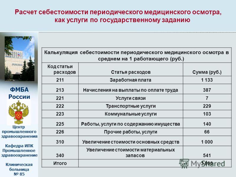 ФМБА России Центр промышленного здравоохранения Кафедра ИПК Промышленное здравоохранение Клиническая больница 85 Калькуляция себестоимости периодического медицинского осмотра в среднем на 1 работающего (руб.) Код статьи расходовСтатья расходовСумма (