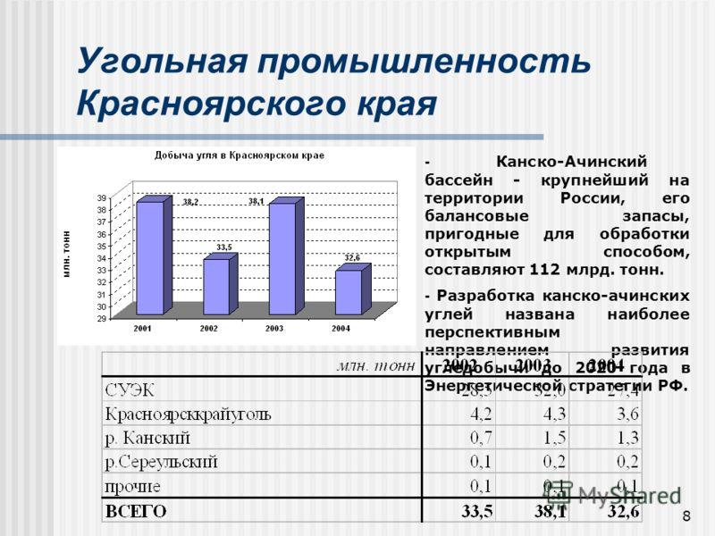 8 Угольная промышленность Красноярского края - Канско-Ачинский бассейн - крупнейший на территории России, его балансовые запасы, пригодные для обработки открытым способом, составляют 112 млрд. тонн. - Разработка канско-ачинских углей названа наиболее