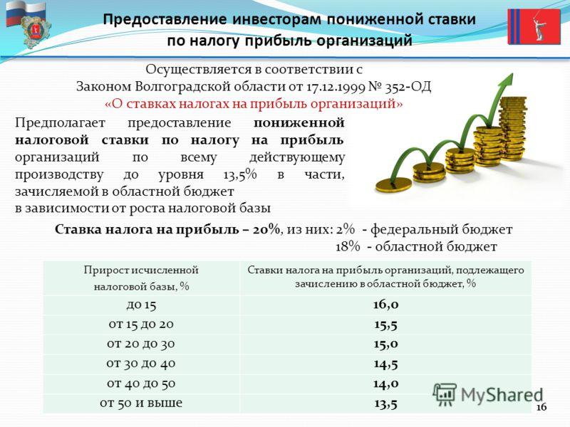 Предоставление инвесторам пониженной ставки по налогу прибыль организаций 16 Осуществляется в соответствии с Законом Волгоградской области от 17.12.1999 352-ОД «О ставках налогах на прибыль организаций» Предполагает предоставление пониженной налогово