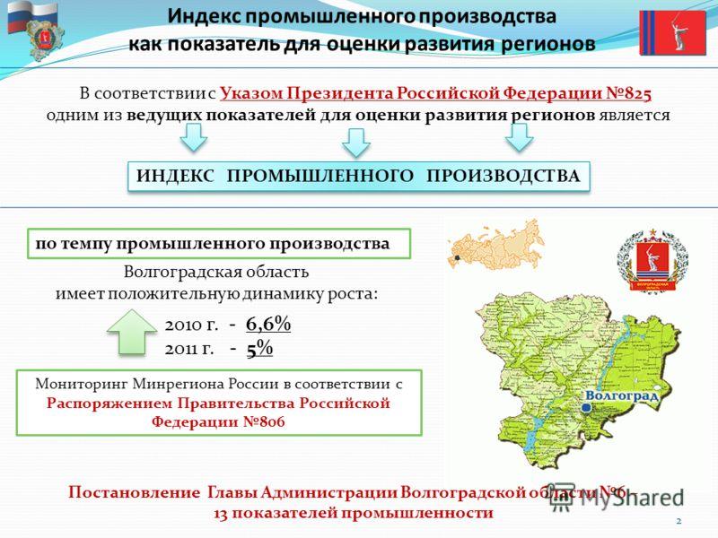 Индекс промышленного производства как показатель для оценки развития регионов В соответствии с Указом Президента Российской Федерации 825 одним из ведущих показателей для оценки развития регионов является ИНДЕКС ПРОМЫШЛЕННОГО ПРОИЗВОДСТВА Волгоградск