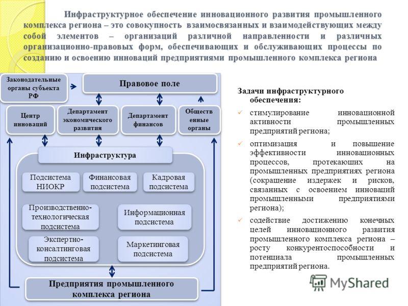 Инфраструктурное обеспечение инновационного развития промышленного комплекса региона – это совокупность взаимосвязанных и взаимодействующих между собой элементов – организаций различной направленности и различных организационно-правовых форм, обеспеч