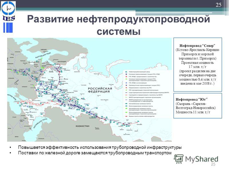 25 Развитие нефтепродуктопроводной системы Нефтепровод Север (Кстово-Ярославль-Кириши- Приморск и морской терминал в г. Приморск) Проектная мощность 17 млн. т/г (проект разделен на две очереди, первая очередь мощностью 8,4 млн. т/г введена в мае 2008