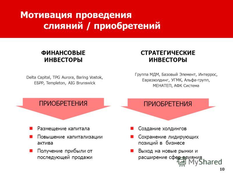 10 Создание холдингов Сохранение лидирующих позиций в бизнесе Выход на новые рынки и расширение сфер влияния Размещение капитала Повышение капитализации актива Получение прибыли от последующей продажи Delta Capital, TPG Aurora, Baring Vostok, ЕБРР, T