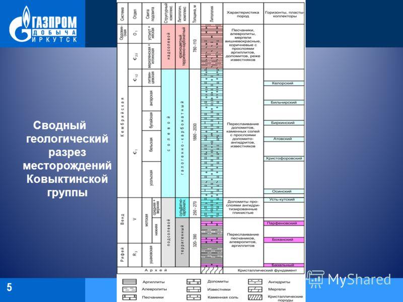 Название слайда Сводный геологический разрез месторождений Ковыктинской группы 5