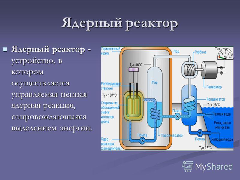 Ядерный реактор Ядерный реактор - устройство, в котором осуществляется управляемая цепная ядерная реакция, сопровождающаяся выделением энергии. Ядерный реактор - устройство, в котором осуществляется управляемая цепная ядерная реакция, сопровождающаяс