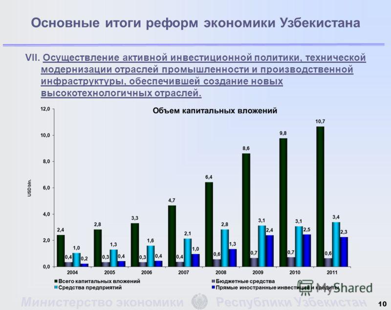 10 VII. Осуществление активной инвестиционной политики, технической модернизации отраслей промышленности и производственной инфраструктуры, обеспечившей создание новых высокотехнологичных отраслей. Основные итоги реформ экономики Узбекистана