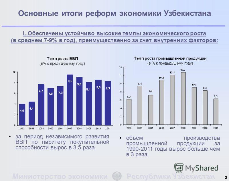 2 I. Обеспечены устойчиво высокие темпы экономического роста (в среднем 7-9% в год), преимущественно за счет внутренних факторов: Основные итоги реформ экономики Узбекистана за период независимого развития ВВП по паритету покупательной способности вы