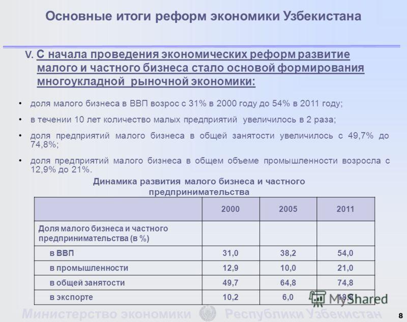 8 V. С начала проведения экономических реформ развитие малого и частного бизнеса стало основой формирования многоукладной рыночной экономики: Основные итоги реформ экономики Узбекистана доля малого бизнеса в ВВП возрос с 31% в 2000 году до 54% в 2011
