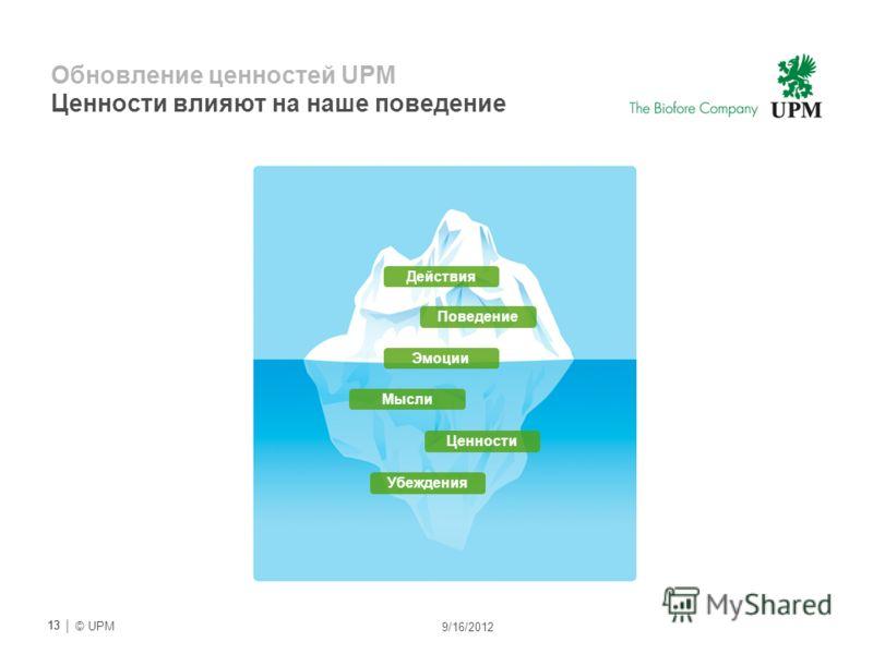 | © UPM 13 Обновление ценностей UPM Ценности влияют на наше поведение 13 9/16/2012 Действия Поведение Эмоции Ценности Мысли Убеждения