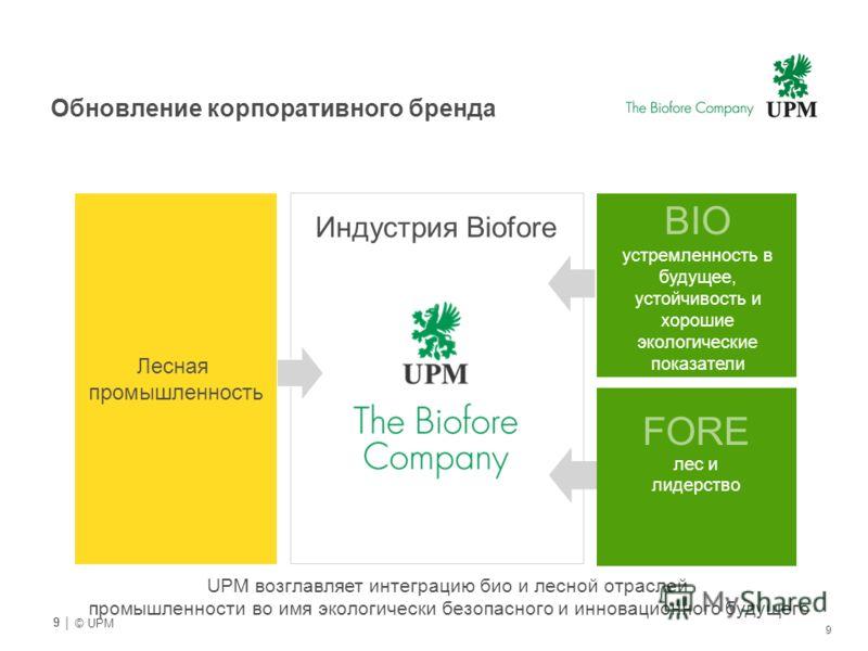 | © UPM 99 9 Обновление корпоративного бренда FORE лес и лидерство BIO устремленность в будущее, устойчивость и хорошие экологические показатели Индустрия Biofore Лесная промышленность UPM возглавляет интеграцию био и лесной отраслей промышленности в