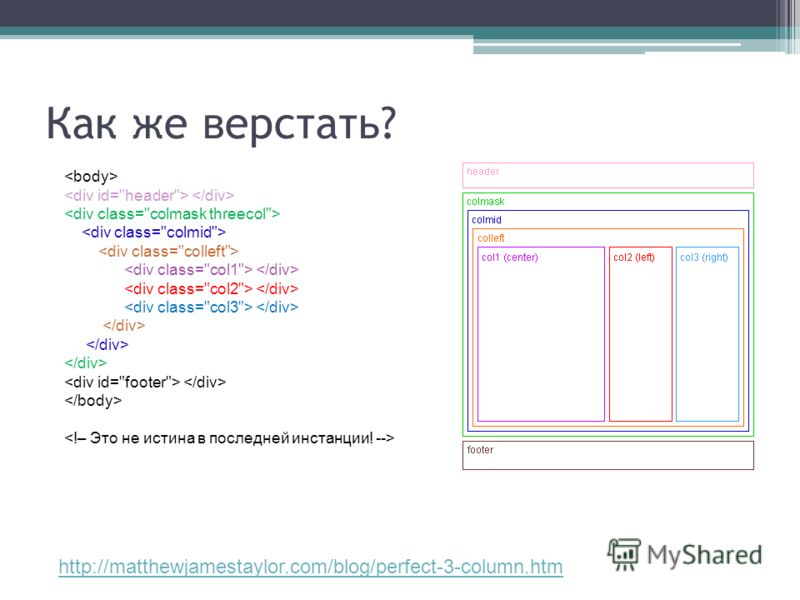 Как же верстать? http://matthewjamestaylor.com/blog/perfect-3-column.htm