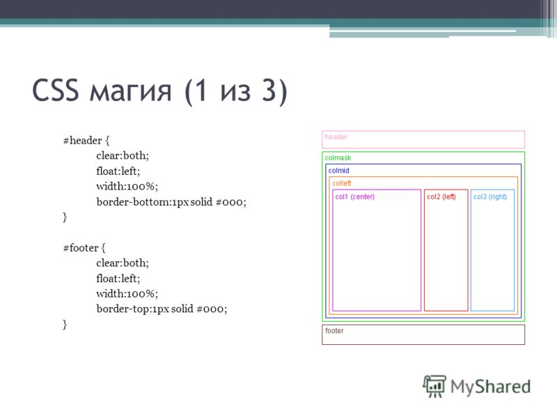 CSS магия (1 из 3) #header { clear:both; float:left; width:100%; border-bottom:1px solid #000; } #footer { clear:both; float:left; width:100%; border-top:1px solid #000; }