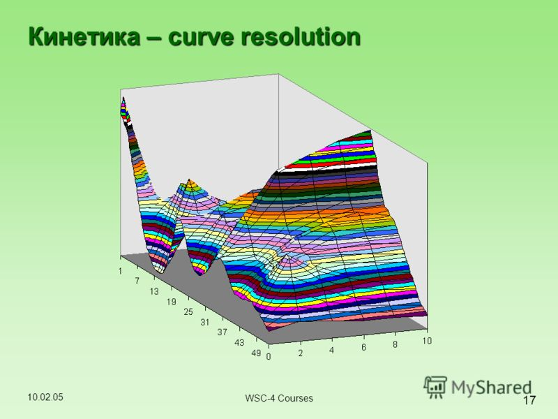 10.02.05 17 WSC-4 Courses Кинетика – curve resolution