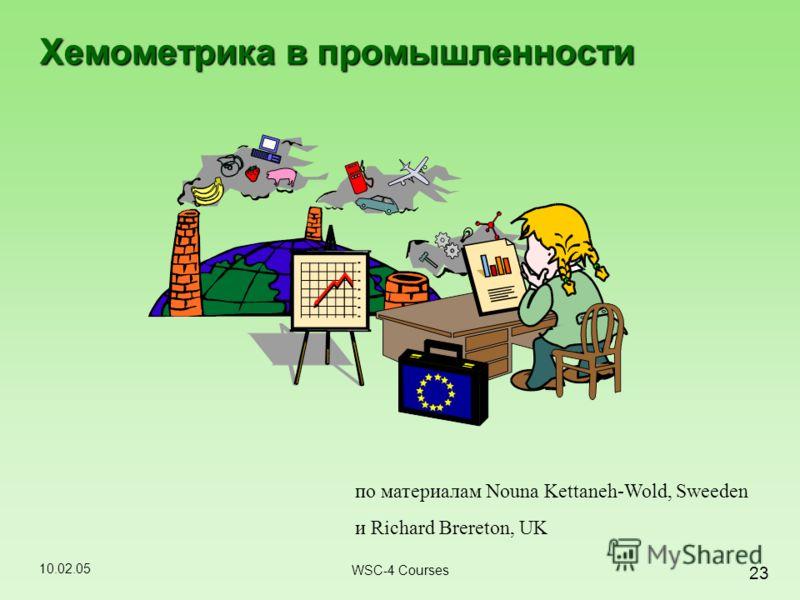 10.02.05 23 WSC-4 Courses Хемометрика в промышленности по материалам Nouna Kettaneh-Wold, Sweeden и Richard Brereton, UK