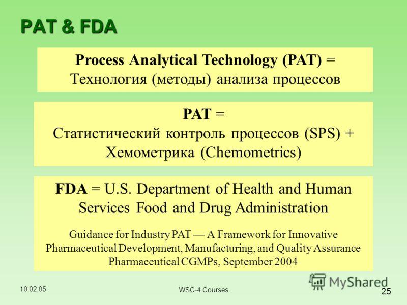 10.02.05 25 WSC-4 Courses PAT & FDA Process Analytical Technology (PAT) = Технология (методы) анализа процессов PAT = Статистический контроль процессов (SPS) + Хемометрика (Chemometrics) FDA = U.S. Department of Health and Human Services Food and Dru