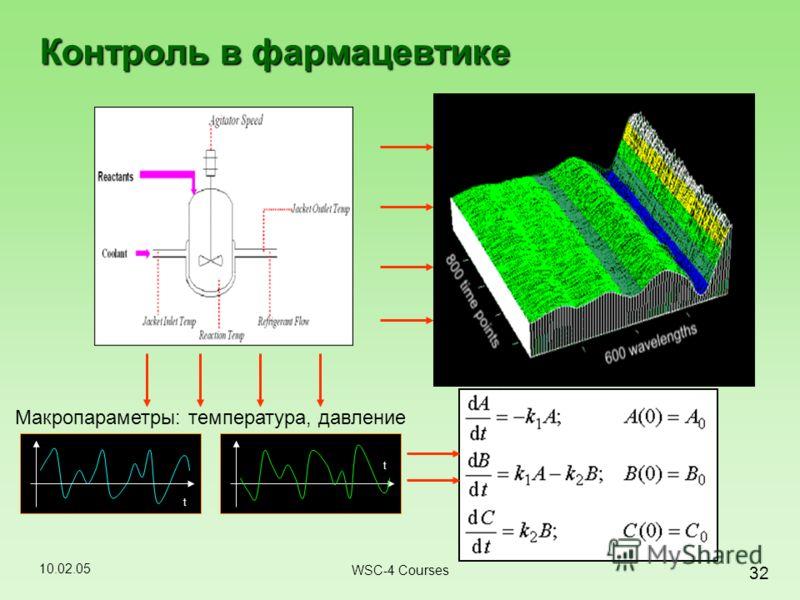 10.02.05 32 WSC-4 Courses Концентрации Контроль в фармацевтике Макропараметры: температура, давление t t Модель Реакция идет при T= – 50 о С