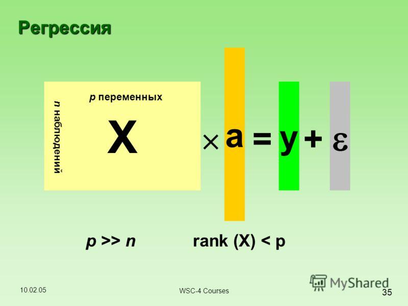 10.02.05 35 WSC-4 Courses Регрессия X y a =+ p переменных n наблюдений p >> n rank (X) < p