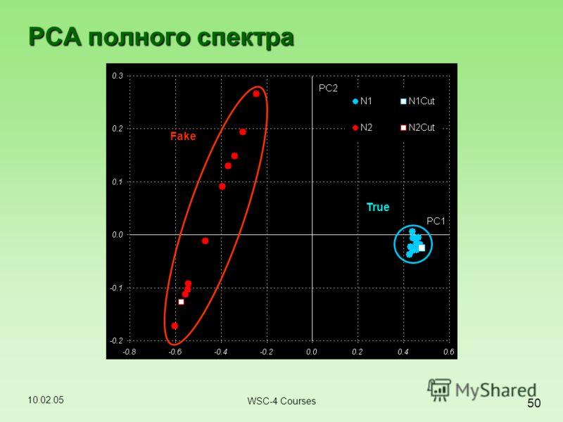 10.02.05 50 WSC-4 Courses PCA полного спектра True Fake