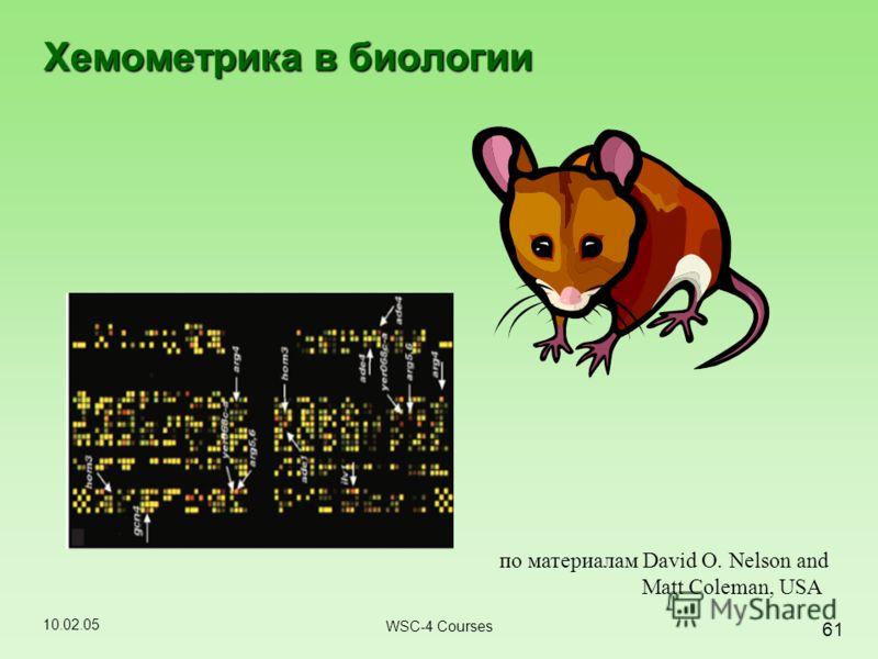 10.02.05 61 WSC-4 Courses Хемометрика в биологии по материалам David O. Nelson and Matt Coleman, USA