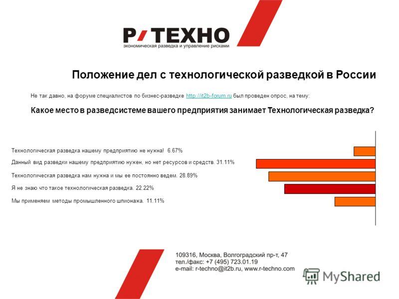 Положение дел с технологической разведкой в России Не так давно, на форуме специалистов по бизнес-разведке http://it2b-forum.ru был проведен опрос, на тему:http://it2b-forum.ru Какое место в разведсистеме вашего предприятия занимает Технологическая р
