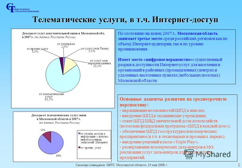 Семинар-совещание МИТС Московской области, 21 мая 2008 г. 8 Телематические услуги, в т.ч. Интернет-доступ Основные акценты развития на среднесрочную перспективу: - наращивание возможностей ШПД в школах; - внедрение ШПД в медицинские учреждения; - охв