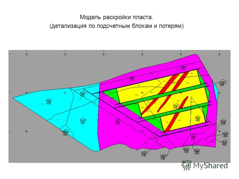 Модель раскройки пласта. (детализация по подсчетным блокам и потерям)