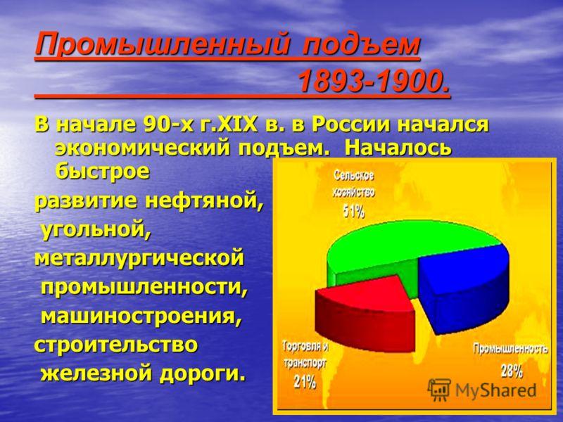 Промышленный подъем 1893-1900. В начале 90-х г.XIX в. в России начался экономический подъем. Началось быстрое развитие нефтяной, угольной, угольной,металлургической промышленности, промышленности, машиностроения, машиностроения,строительство железной