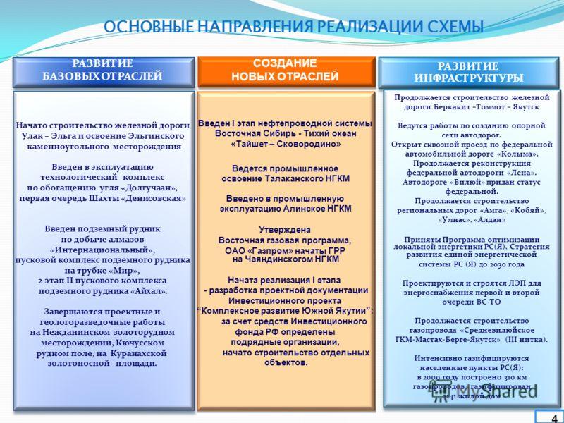 Введен I этап нефтепроводной системы Восточная Сибирь - Тихий океан «Тайшет – Сковородино» Ведется промышленное освоение Талаканского НГКМ Введено в промышленную эксплуатацию Алинское НГКМ Утверждена Восточная газовая программа, ОАО «Газпром» начаты