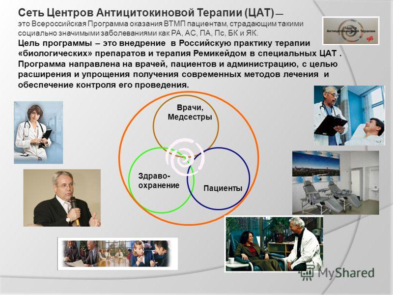 Сеть Центров Антицитокиновой Терапии (ЦАТ) это Всероссийская Программа оказания ВТМП пациентам, страдающим такими социально значимыми заболеваниями как РА, АС, ПА, Пс, БК и ЯК. Цель программы – это внедрение в Российскую практику терапии «биологическ