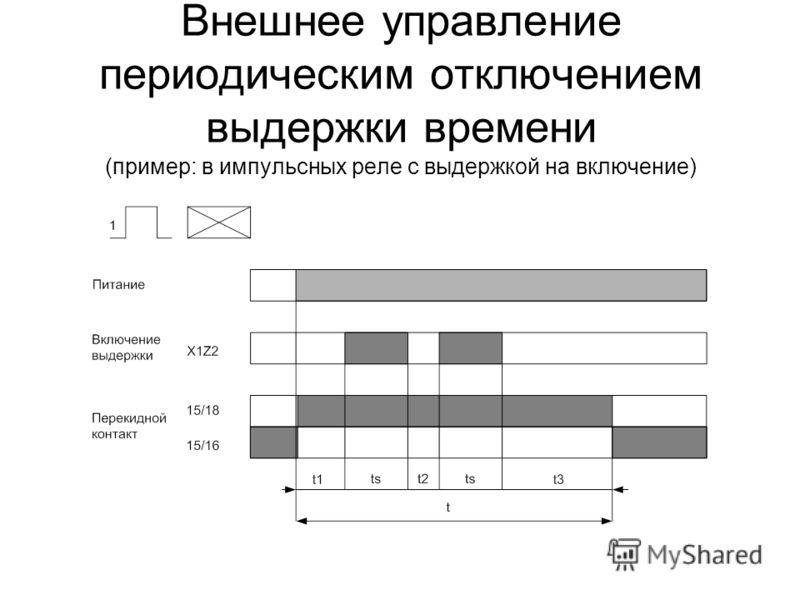 Внешнее управление периодическим отключением выдержки времени (пример: в импульсных реле с выдержкой на включение)