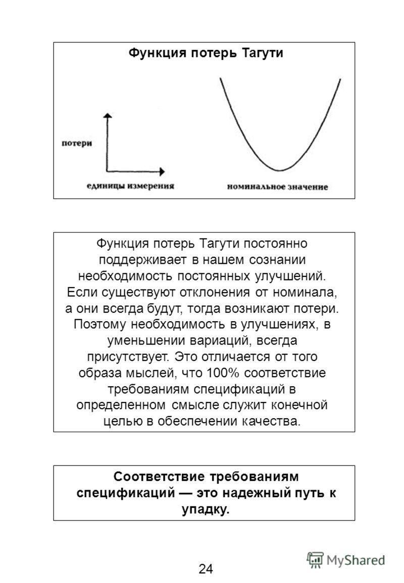 24 Функция потерь Тагути Функция потерь Тагути постоянно поддерживает в нашем сознании необходимость постоянных улучшений. Если существуют отклонения от номинала, а они всегда будут, тогда возникают потери. Поэтому необходимость в улучшениях, в умень