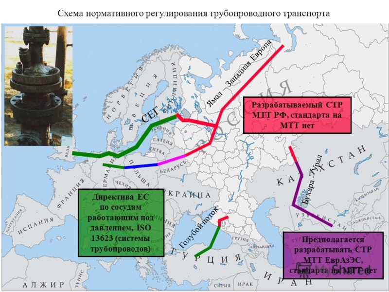 Ямал – Западная Европа Схема нормативного регулирования трубопроводного транспорта Бухара – Урал СЕГ Голубой поток Директива ЕС по сосудам работающим под давлением, ISO 13623 (системы трубопроводов) Предполагается разрабатывать СТР МТТ ЕврАзЭС, станд