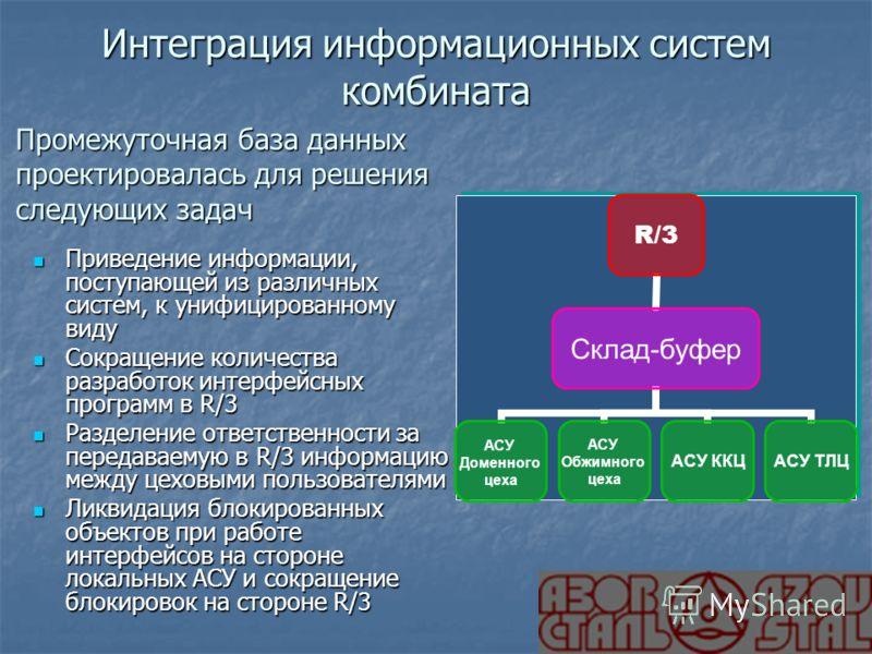 Интеграция информационных систем комбината R/3 Склад-буфер АСУ Доменного цеха АСУ Обжимного цеха АСУ ККЦАСУ ТЛЦ Приведение информации, поступающей из различных систем, к унифицированному виду Приведение информации, поступающей из различных систем, к