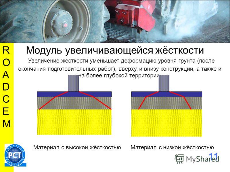 ROADCEMROADCEM 11 Модуль увеличивающейся жёсткости Увеличение жесткости уменьшает деформацию уровня грунта (после окончания подготовительных работ), вверху, и внизу конструкции, а также и на более глубокой территории. Материал с высокой жёсткостью Ма