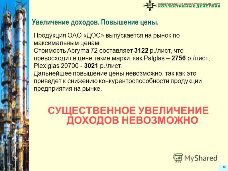 18 Увеличение доходов. Повышение цены. Продукция ОАО «ДОС» выпускается на рынок по максимальным ценам. Стоимость Acryma 72 составляет 3122 р./лист, что превосходит в цене такие марки, как Palglas – 2756 р./лист, Plexiglas 20700 - 3021 р./лист. Дальне