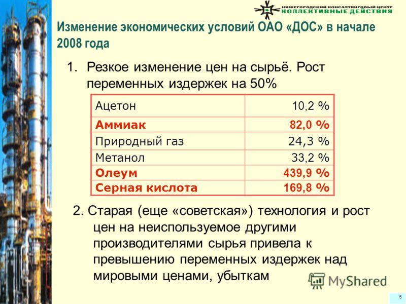 5 Изменение экономических условий ОАО «ДОС» в начале 2008 года 1.Резкое изменение цен на сырьё. Рост переменных издержек на 50% Ацетон 10,2 % Аммиак 82,0 % Природный газ 24,3 % Метанол 3 3,2 % Олеум 439,9 % Серная кислота 169,8 % 2. Старая (еще «сове