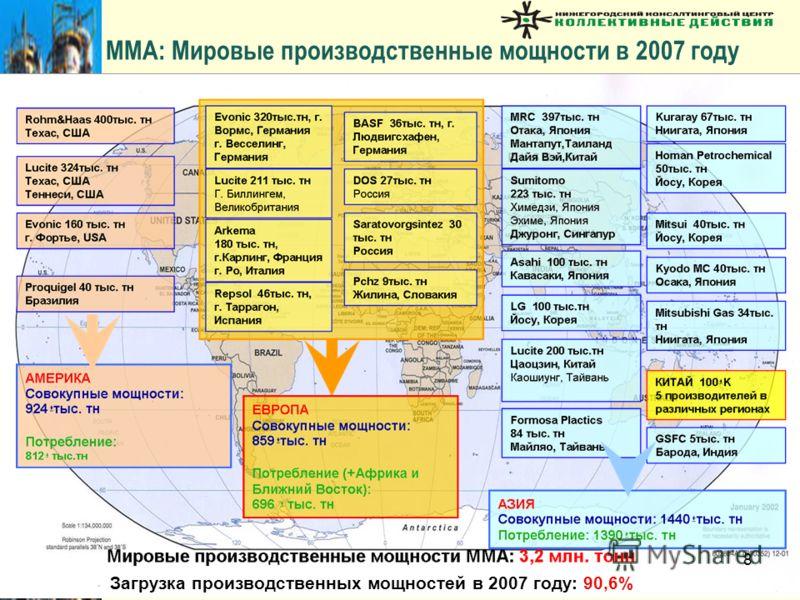 8 Загрузка производственных мощностей в 2007 году: 90,6% ММА: Мировые производственные мощности в 2007 году