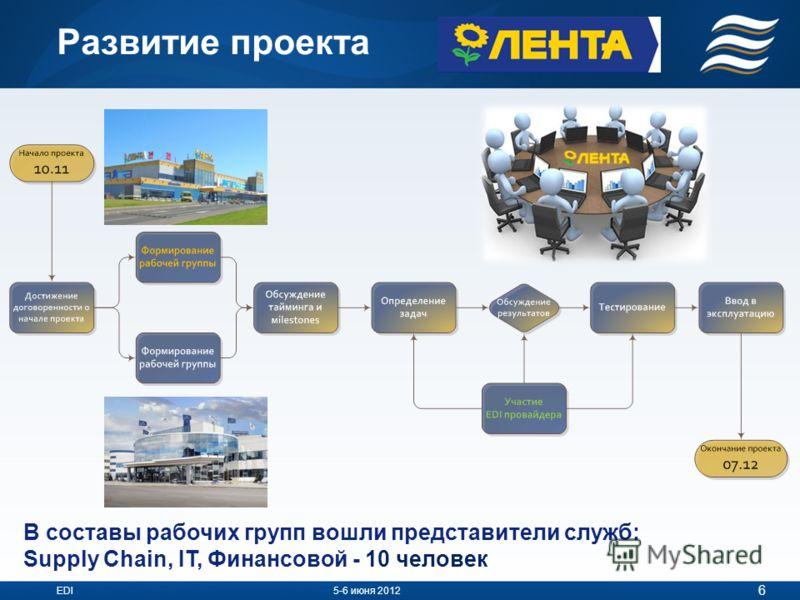 Развитие проекта 6 EDI5-6 июня 2012 В составы рабочих групп вошли представители служб: Supply Chain, IT, Финансовой - 10 человек