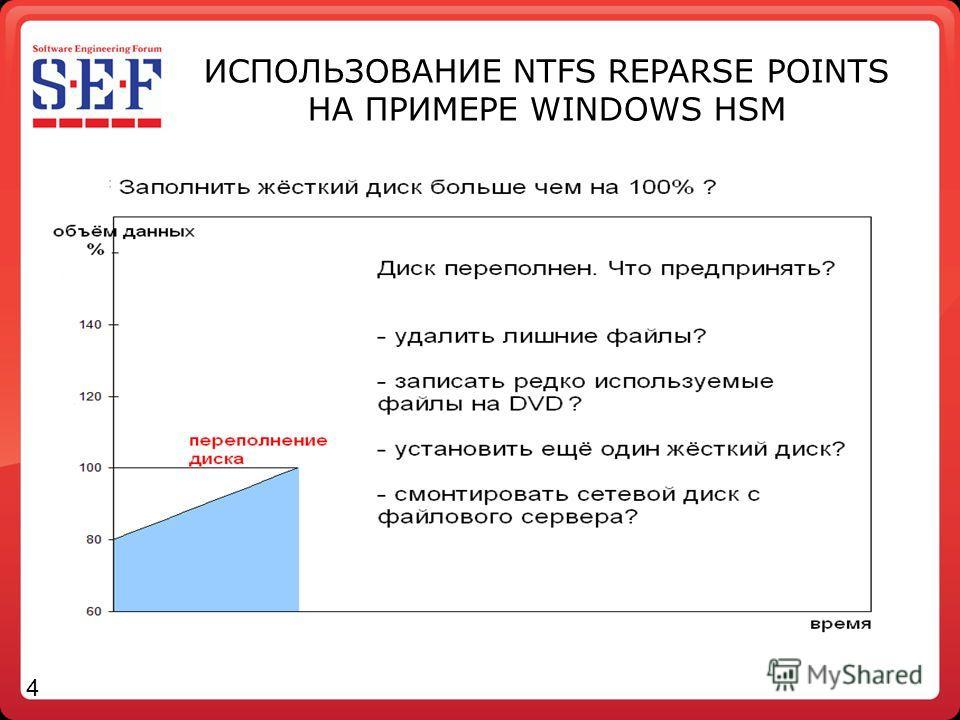 ИСПОЛЬЗОВАНИЕ NTFS REPARSE POINTS НА ПРИМЕРЕ WINDOWS HSM 4