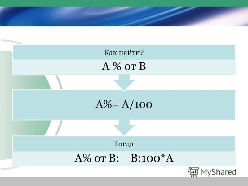 Тогда А% от В: В:100*А А%= А/100 Как найти? А % от В