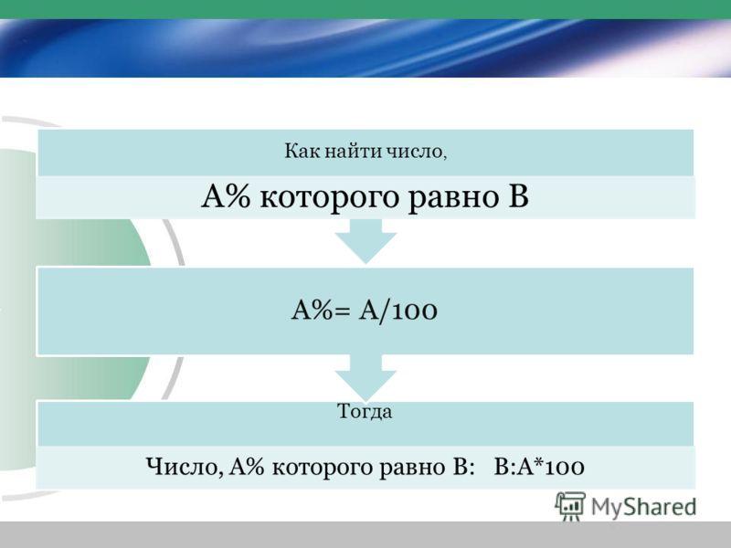 Тогда Число, А% которого равно В: В:А*100 А%= А/100 Как найти число, А% которого равно В