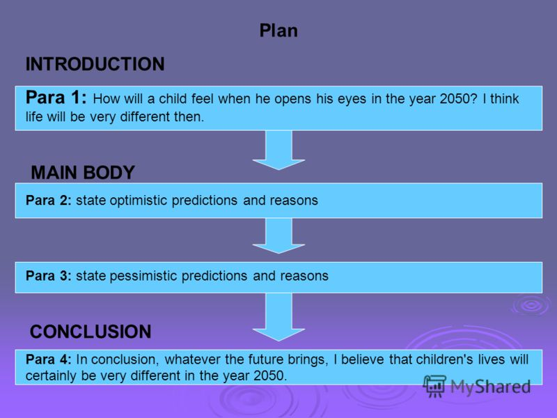 Plan INTRODUCTION Para 1: How will a child feel when he opens his eyes in the year 2050? I think life will be very different then. MAIN BODY Para 2: state optimistic predictions and reasons Para 3: state pessimistic predictions and reasons CONCLUSION