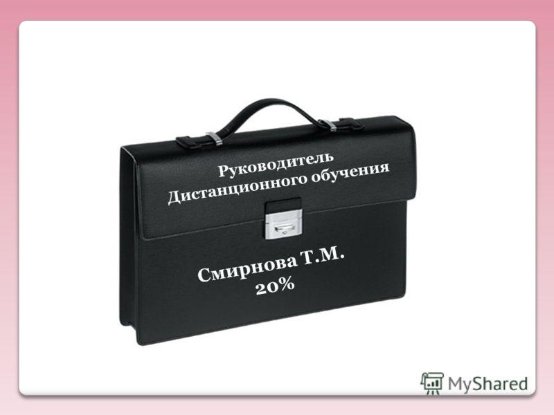 Руководитель Дистанционного обучения Смирнова Т.М. 20%