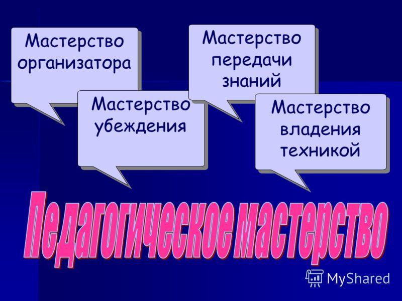 Мастерство организатора Мастерство убеждения Мастерство передачи знаний Мастерство владения техникой