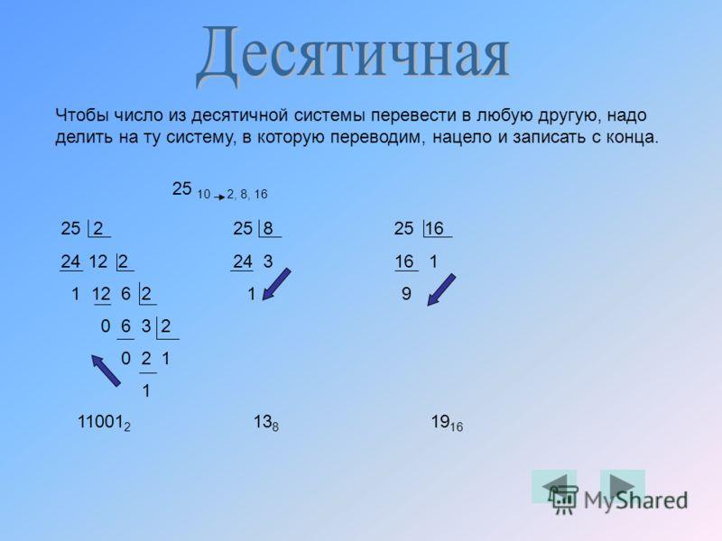 Чтобы число из десятичной системы перевести в любую другую, надо делить на ту систему, в которую переводим, нацело и записать с конца. 25 10 2, 8, 16 25 2 25 8 25 16 2412 2 24 3 16 1 1 12 6 2 1 9 0 6 3 2 0 2 1 1 11001 2 13 8 19 16
